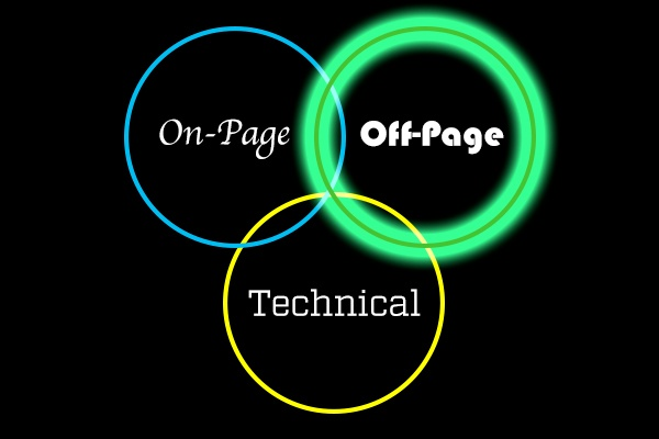 Off-Page SEO: Understanding the Trinity of Optimizations Pt. 2